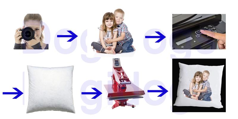 kissen mit foto fotokissen mit f llung kissen mit. Black Bedroom Furniture Sets. Home Design Ideas